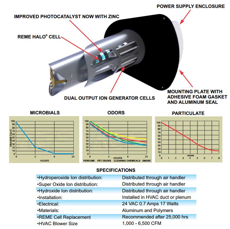 reme-halo-spec-pdf